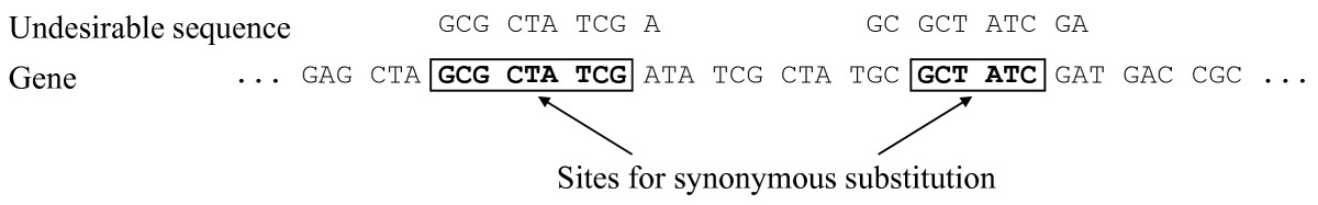 https://static-content.springer.com/image/art%3A10.1186%2F1471-2105-12-340/MediaObjects/12859_2011_Article_4792_Fig4_HTML.jpg