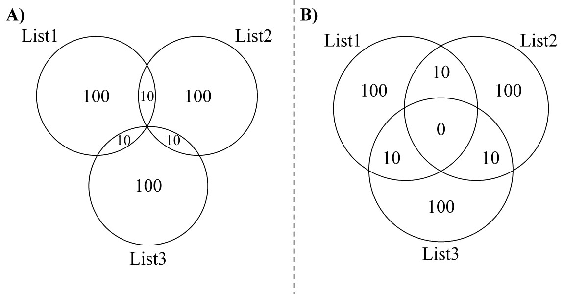 https://static-content.springer.com/image/art%3A10.1186%2F1471-2105-12-35/MediaObjects/12859_2010_Article_5075_Fig3_HTML.jpg