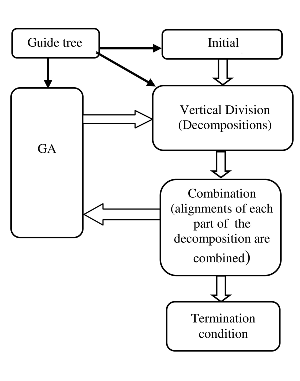 https://static-content.springer.com/image/art%3A10.1186%2F1471-2105-12-353/MediaObjects/12859_2011_Article_4782_Fig1_HTML.jpg