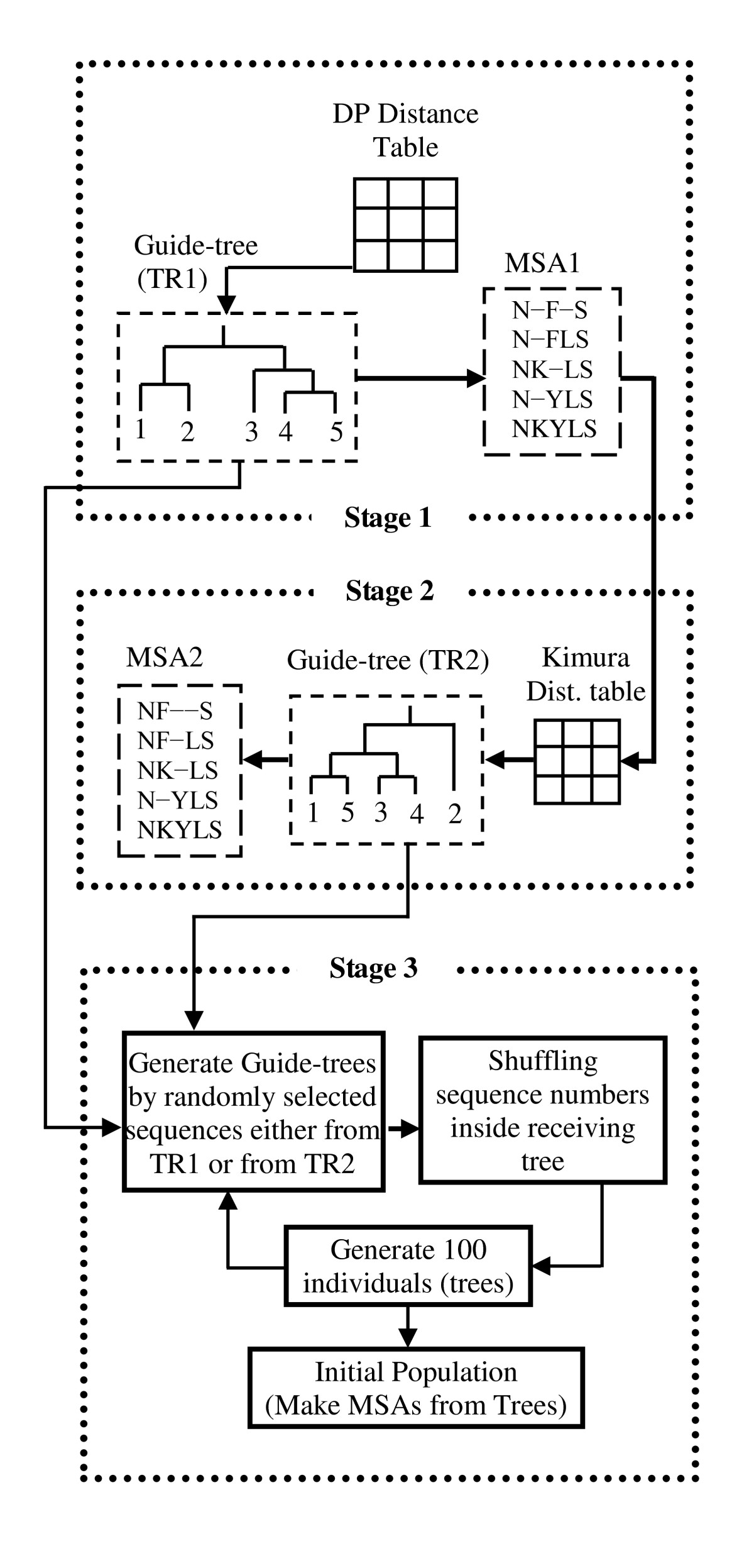 https://static-content.springer.com/image/art%3A10.1186%2F1471-2105-12-353/MediaObjects/12859_2011_Article_4782_Fig2_HTML.jpg