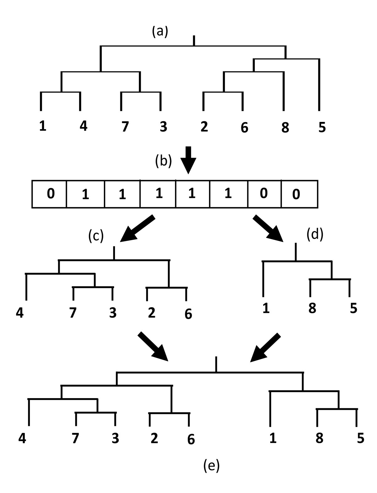 https://static-content.springer.com/image/art%3A10.1186%2F1471-2105-12-353/MediaObjects/12859_2011_Article_4782_Fig3_HTML.jpg