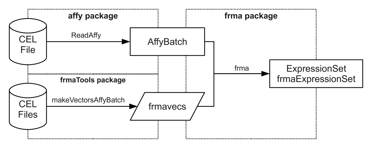 https://static-content.springer.com/image/art%3A10.1186%2F1471-2105-12-369/MediaObjects/12859_2011_Article_4783_Fig1_HTML.jpg