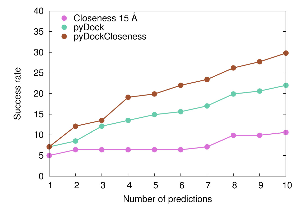 https://static-content.springer.com/image/art%3A10.1186%2F1471-2105-12-378/MediaObjects/12859_2011_Article_4832_Fig4_HTML.jpg
