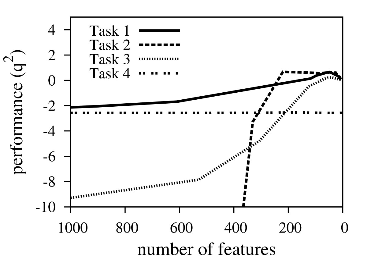 https://static-content.springer.com/image/art%3A10.1186%2F1471-2105-12-412/MediaObjects/12859_2011_Article_4878_Fig3_HTML.jpg