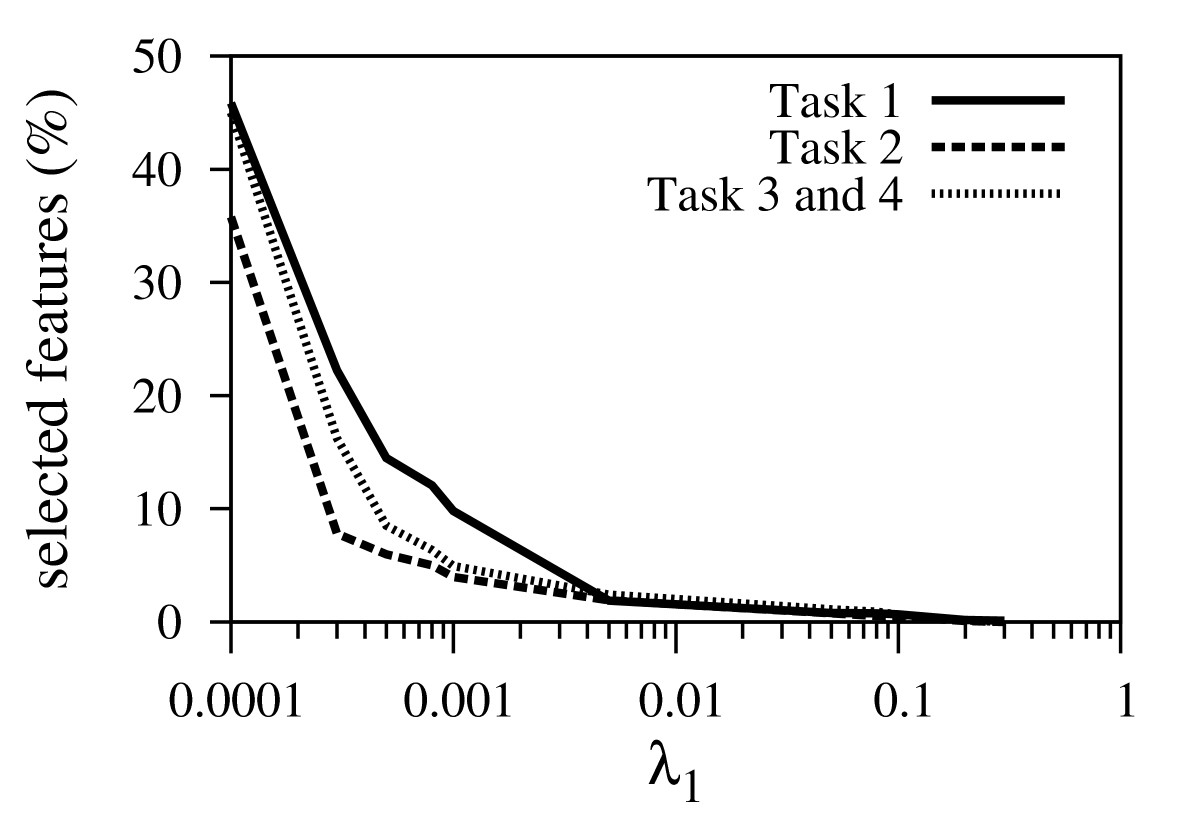 https://static-content.springer.com/image/art%3A10.1186%2F1471-2105-12-412/MediaObjects/12859_2011_Article_4878_Fig4_HTML.jpg