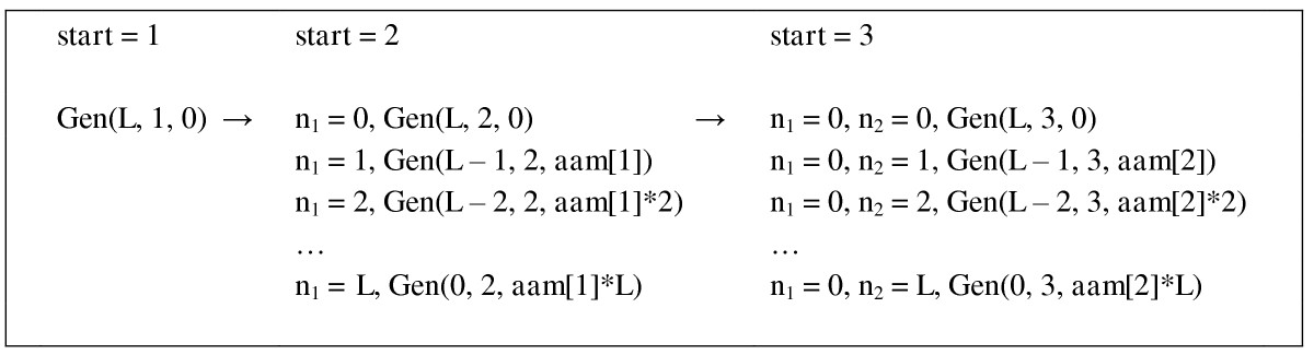 https://static-content.springer.com/image/art%3A10.1186%2F1471-2105-12-432/MediaObjects/12859_2011_Article_4951_Fig3_HTML.jpg