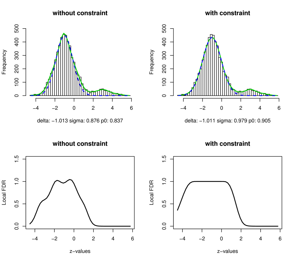 https://static-content.springer.com/image/art%3A10.1186%2F1471-2105-12-433/MediaObjects/12859_2011_Article_4914_Fig4_HTML.jpg