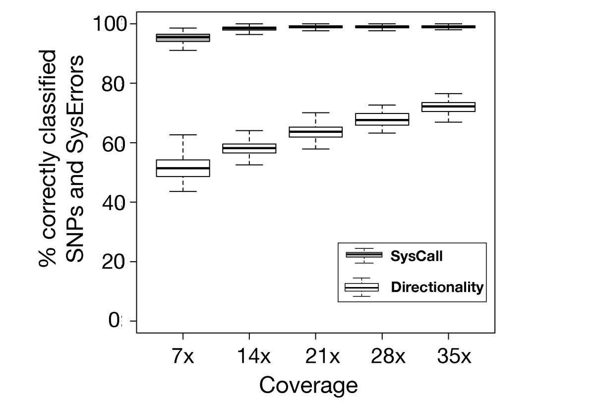 https://static-content.springer.com/image/art%3A10.1186%2F1471-2105-12-451/MediaObjects/12859_2011_Article_5050_Fig6_HTML.jpg