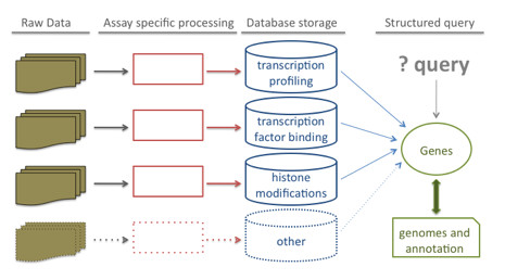 https://static-content.springer.com/image/art%3A10.1186%2F1471-2105-12-452/MediaObjects/12859_2011_Article_4958_Fig2_HTML.jpg