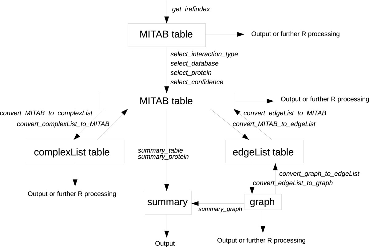 https://static-content.springer.com/image/art%3A10.1186%2F1471-2105-12-455/MediaObjects/12859_2011_Article_5031_Fig1_HTML.jpg
