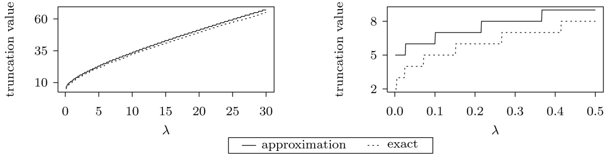 https://static-content.springer.com/image/art%3A10.1186%2F1471-2105-12-465/MediaObjects/12859_2011_Article_5136_Fig1_HTML.jpg