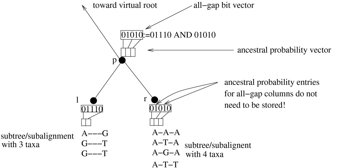 https://static-content.springer.com/image/art%3A10.1186%2F1471-2105-12-470/MediaObjects/12859_2011_Article_5012_Fig4_HTML.jpg