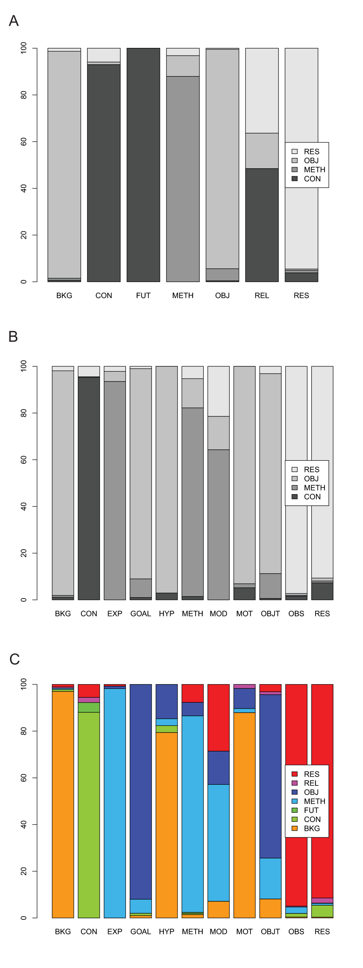 https://static-content.springer.com/image/art%3A10.1186%2F1471-2105-12-69/MediaObjects/12859_2010_Article_4443_Fig3_HTML.jpg