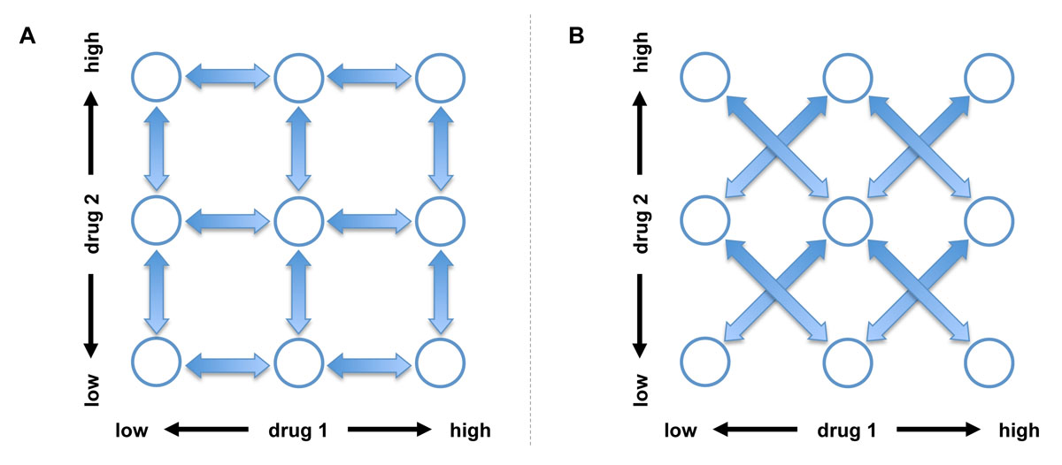 https://static-content.springer.com/image/art%3A10.1186%2F1471-2105-12-S1-S18/MediaObjects/12859_2011_Article_4376_Fig5_HTML.jpg