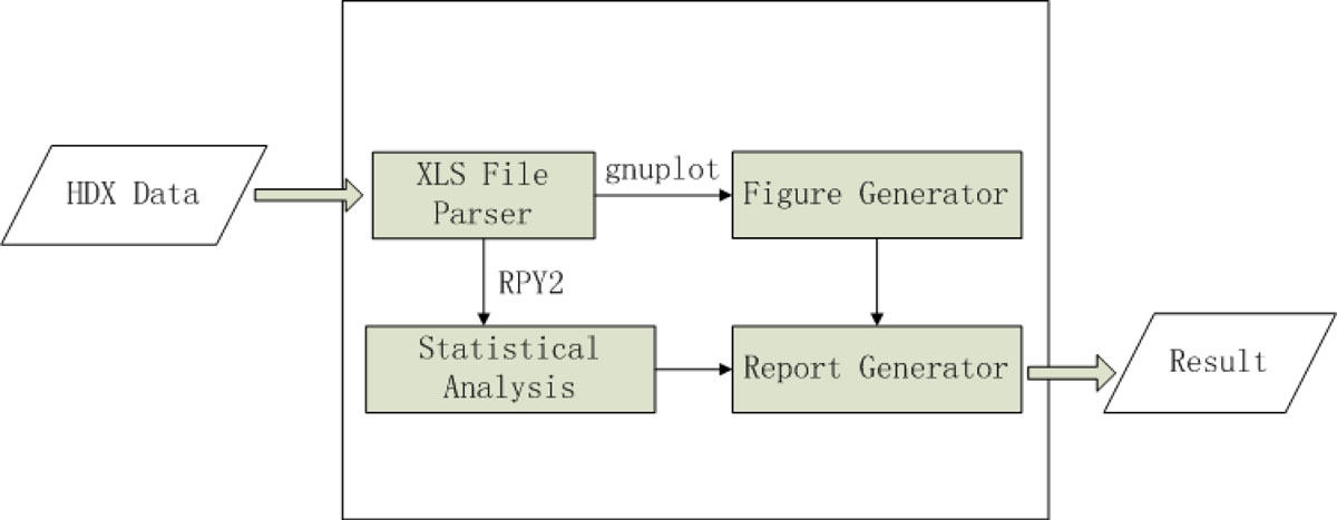https://static-content.springer.com/image/art%3A10.1186%2F1471-2105-12-S1-S43/MediaObjects/12859_2011_Article_4401_Fig1_HTML.jpg