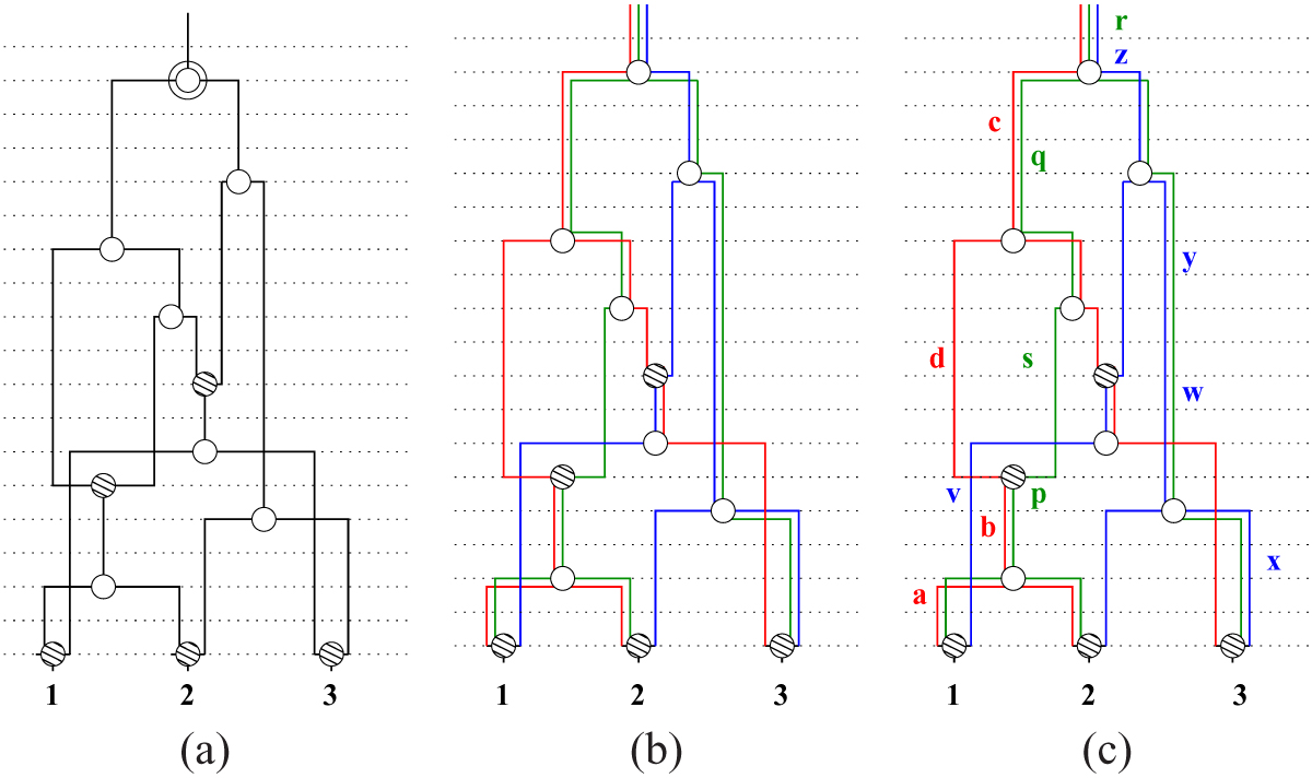 https://static-content.springer.com/image/art%3A10.1186%2F1471-2105-12-S1-S6/MediaObjects/12859_2011_Article_4364_Fig1_HTML.jpg