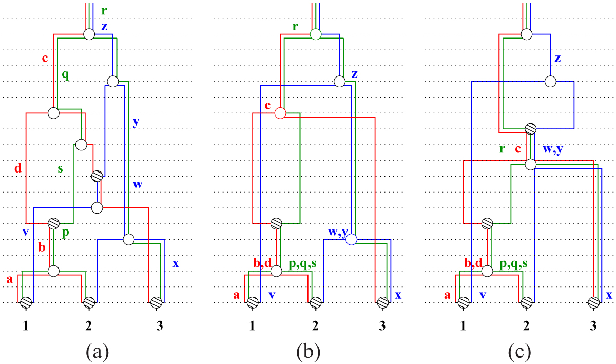 https://static-content.springer.com/image/art%3A10.1186%2F1471-2105-12-S1-S6/MediaObjects/12859_2011_Article_4364_Fig4_HTML.jpg