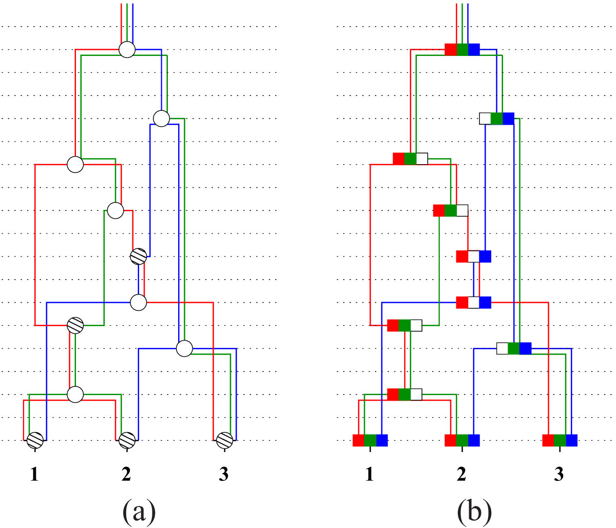https://static-content.springer.com/image/art%3A10.1186%2F1471-2105-12-S1-S6/MediaObjects/12859_2011_Article_4364_Fig6_HTML.jpg