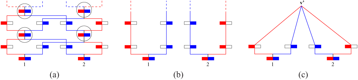 https://static-content.springer.com/image/art%3A10.1186%2F1471-2105-12-S1-S6/MediaObjects/12859_2011_Article_4364_Fig7_HTML.jpg