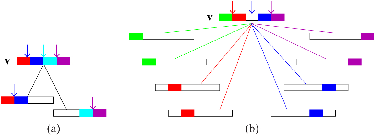 https://static-content.springer.com/image/art%3A10.1186%2F1471-2105-12-S1-S6/MediaObjects/12859_2011_Article_4364_Fig8_HTML.jpg