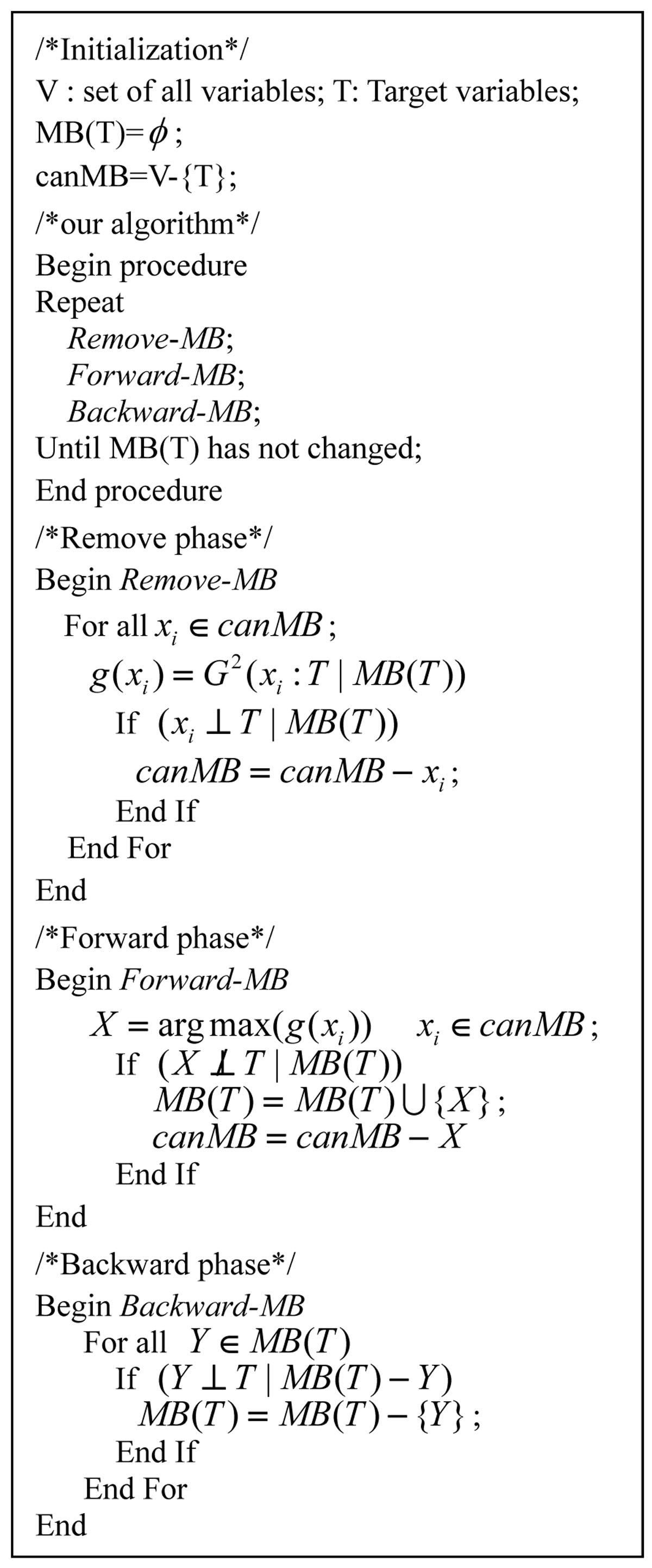https://static-content.springer.com/image/art%3A10.1186%2F1471-2105-12-S12-S3/MediaObjects/12859_2011_Article_4904_Fig6_HTML.jpg