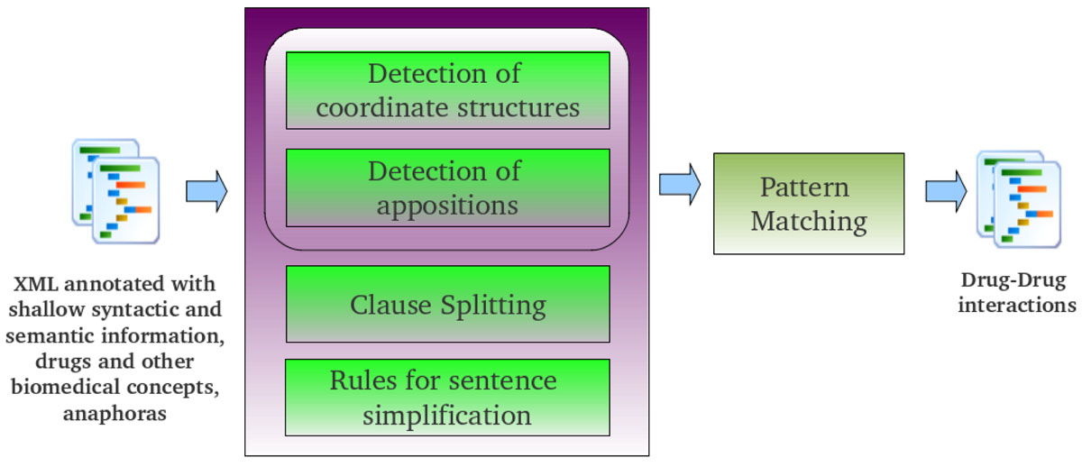 https://static-content.springer.com/image/art%3A10.1186%2F1471-2105-12-S2-S1/MediaObjects/12859_2011_Article_4449_Fig1_HTML.jpg