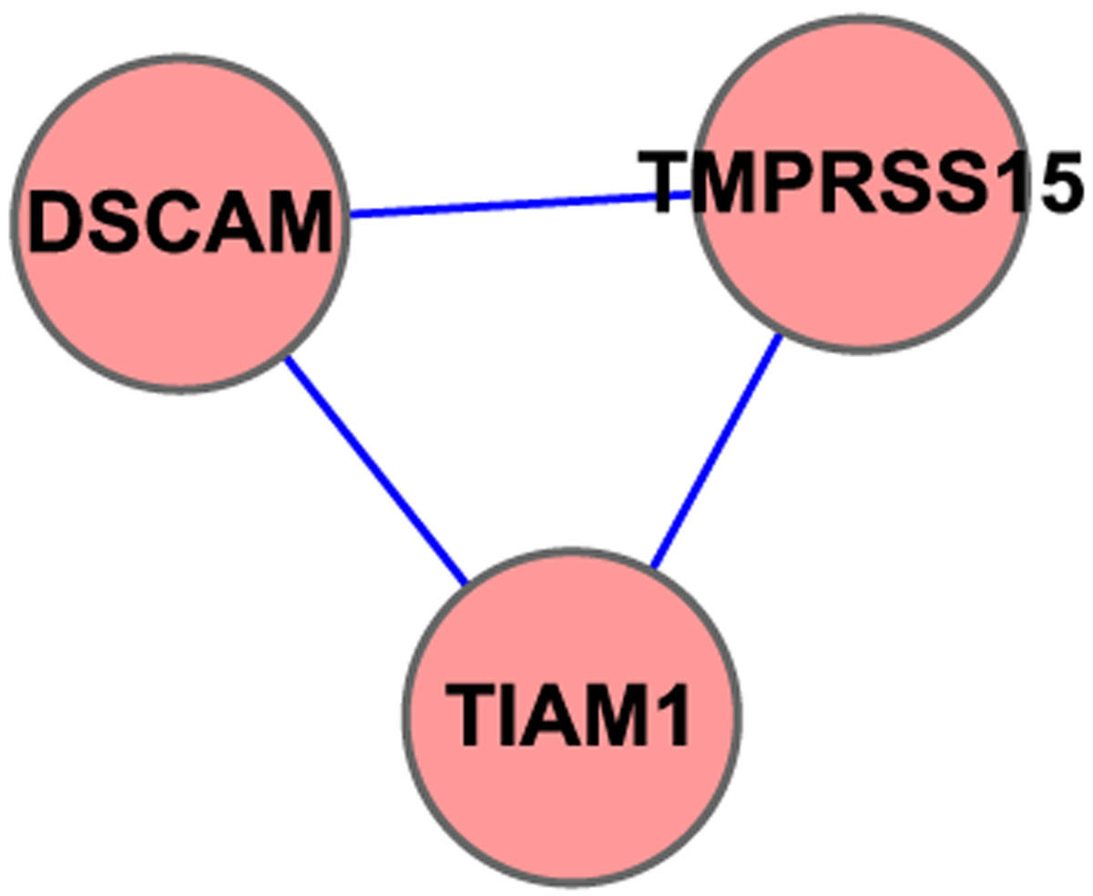 https://static-content.springer.com/image/art%3A10.1186%2F1471-2105-12-S5-S4/MediaObjects/12859_2011_Article_4661_Fig9_HTML.jpg