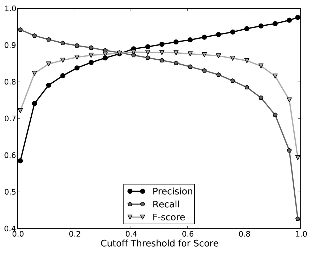 https://static-content.springer.com/image/art%3A10.1186%2F1471-2105-12-S8-S6/MediaObjects/12859_2011_Article_4800_Fig4_HTML.jpg
