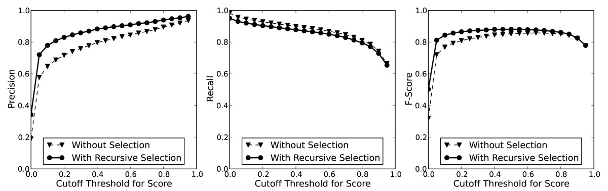 https://static-content.springer.com/image/art%3A10.1186%2F1471-2105-12-S8-S6/MediaObjects/12859_2011_Article_4800_Fig5_HTML.jpg