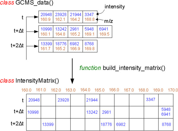https://static-content.springer.com/image/art%3A10.1186%2F1471-2105-13-115/MediaObjects/12859_2012_Article_5537_Fig1_HTML.jpg