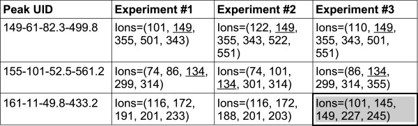 https://static-content.springer.com/image/art%3A10.1186%2F1471-2105-13-115/MediaObjects/12859_2012_Article_5537_Fig2_HTML.jpg
