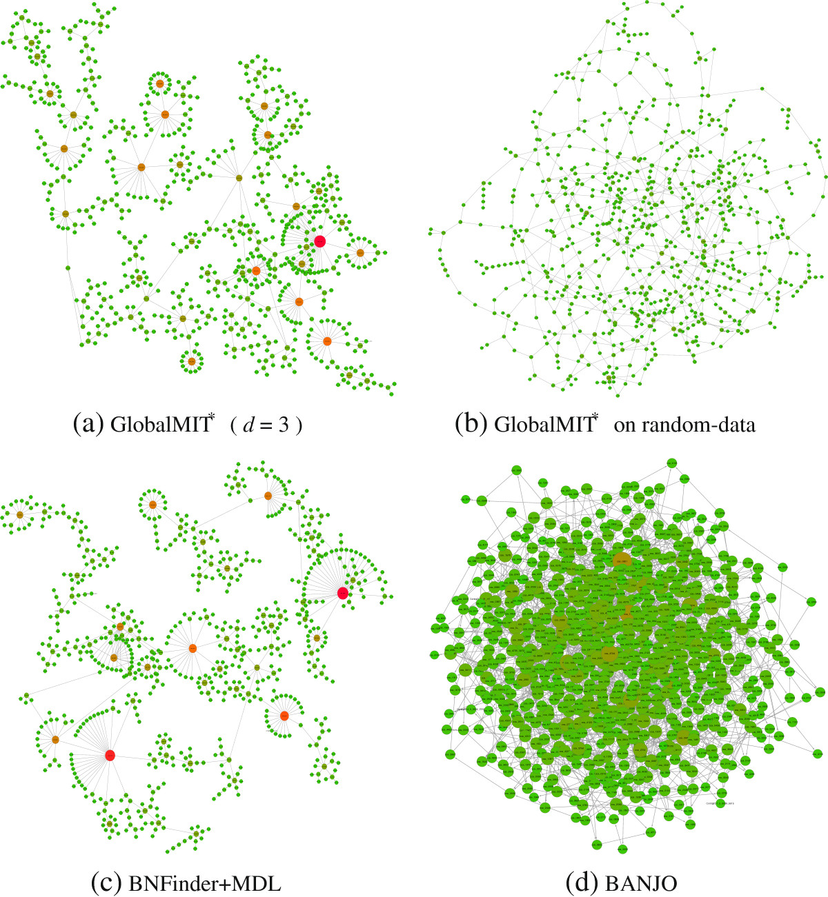 https://static-content.springer.com/image/art%3A10.1186%2F1471-2105-13-131/MediaObjects/12859_2011_Article_5308_Fig6_HTML.jpg