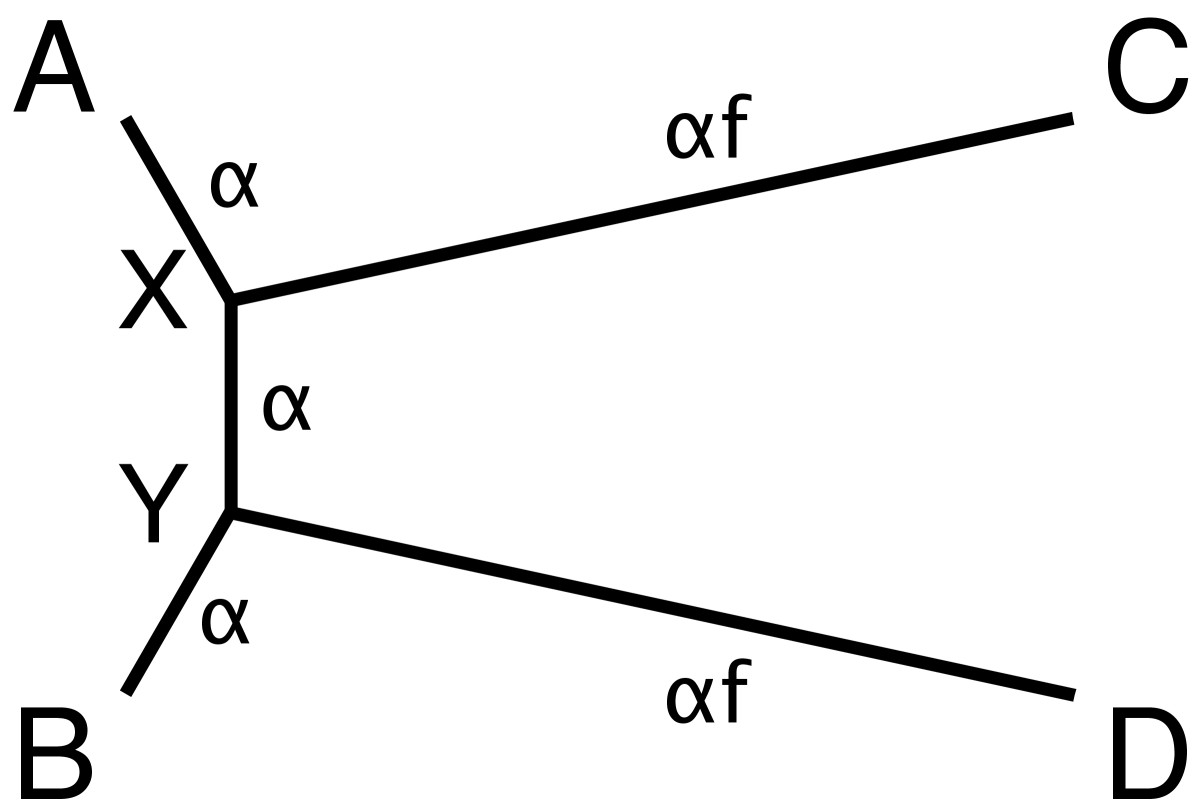 https://static-content.springer.com/image/art%3A10.1186%2F1471-2105-13-148/MediaObjects/12859_2011_Article_5374_Fig4_HTML.jpg