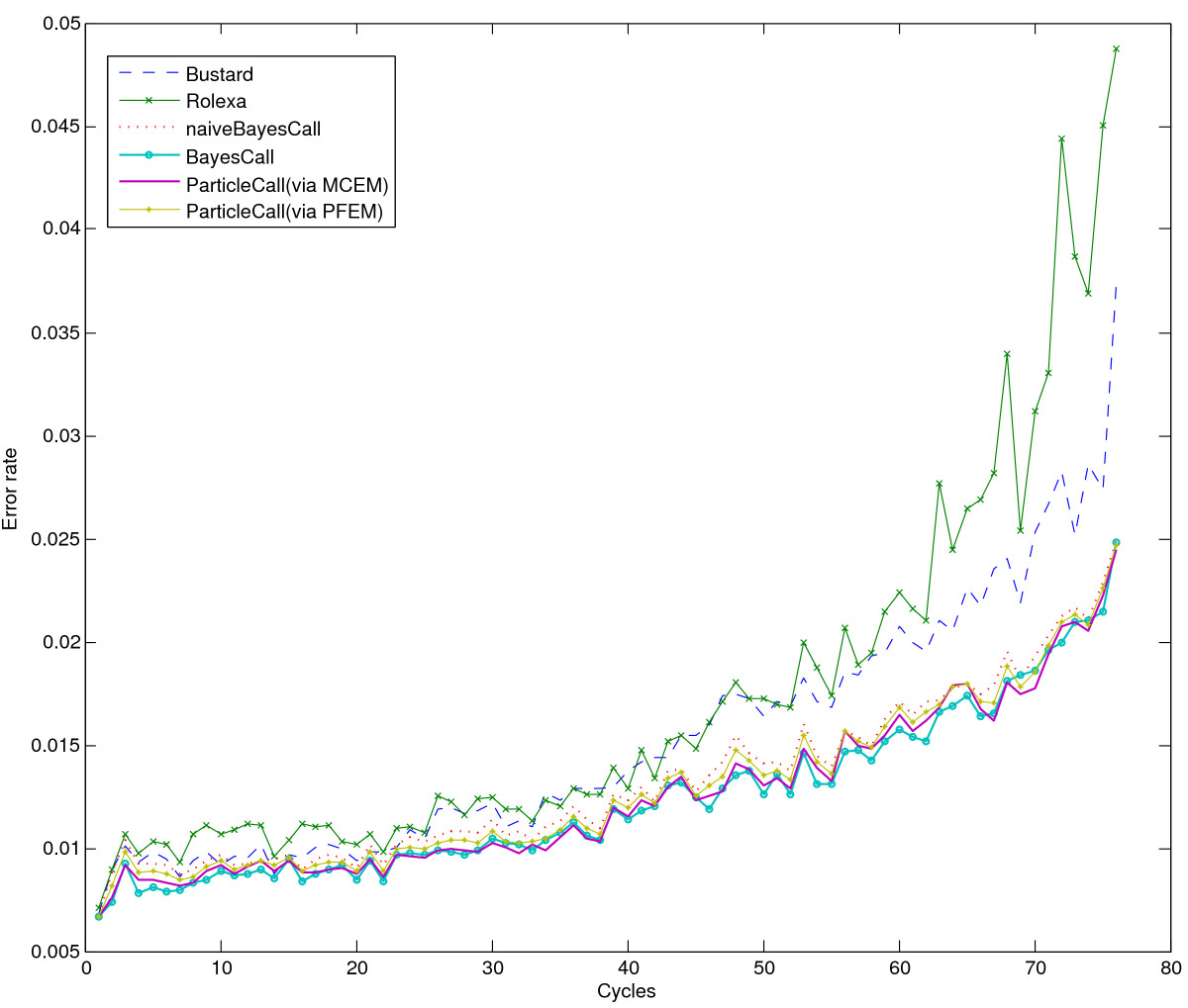 https://static-content.springer.com/image/art%3A10.1186%2F1471-2105-13-160/MediaObjects/12859_2012_Article_5277_Fig2_HTML.jpg