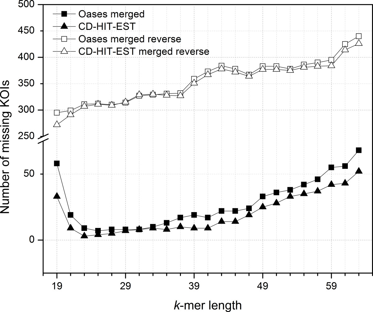 https://static-content.springer.com/image/art%3A10.1186%2F1471-2105-13-170/MediaObjects/12859_2012_Article_5418_Fig5_HTML.jpg