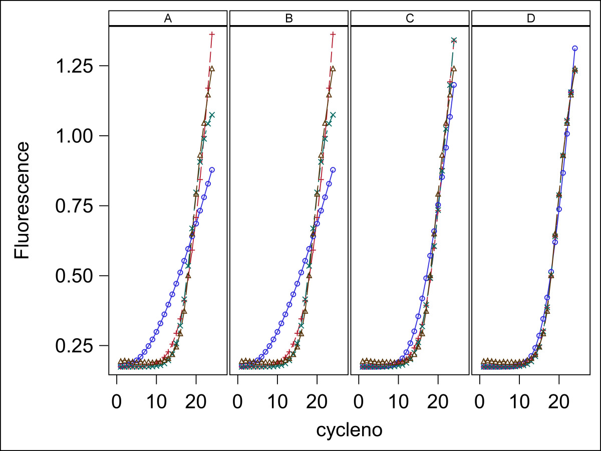 https://static-content.springer.com/image/art%3A10.1186%2F1471-2105-13-203/MediaObjects/12859_2012_Article_5464_Fig6_HTML.jpg