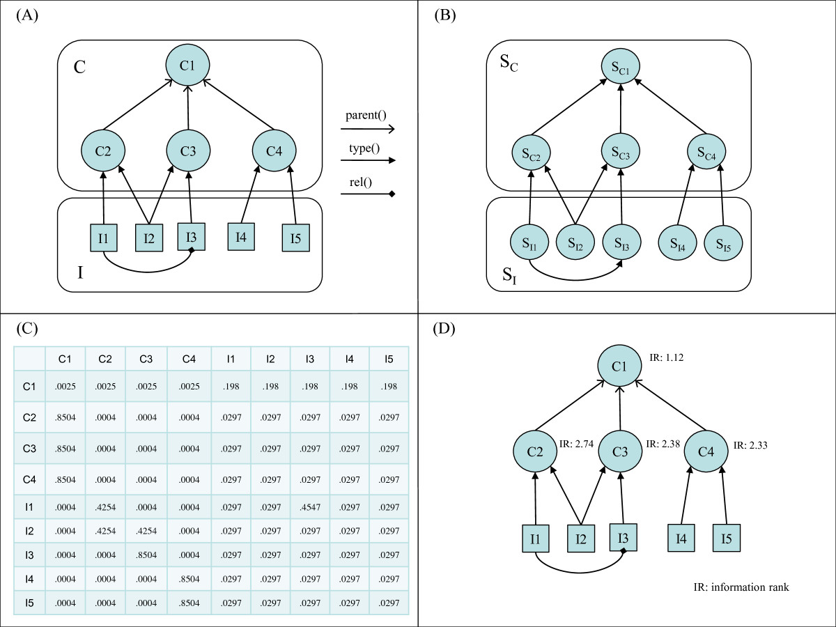 https://static-content.springer.com/image/art%3A10.1186%2F1471-2105-13-23/MediaObjects/12859_2011_Article_5137_Fig1_HTML.jpg
