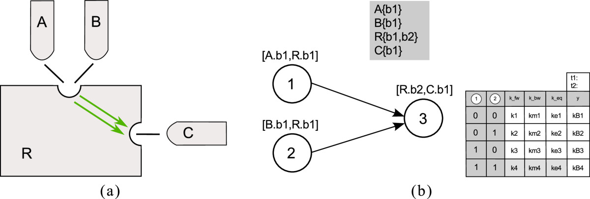 https://static-content.springer.com/image/art%3A10.1186%2F1471-2105-13-251/MediaObjects/12859_2012_Article_5709_Fig16_HTML.jpg