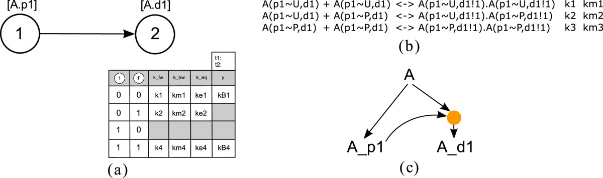https://static-content.springer.com/image/art%3A10.1186%2F1471-2105-13-251/MediaObjects/12859_2012_Article_5709_Fig17_HTML.jpg