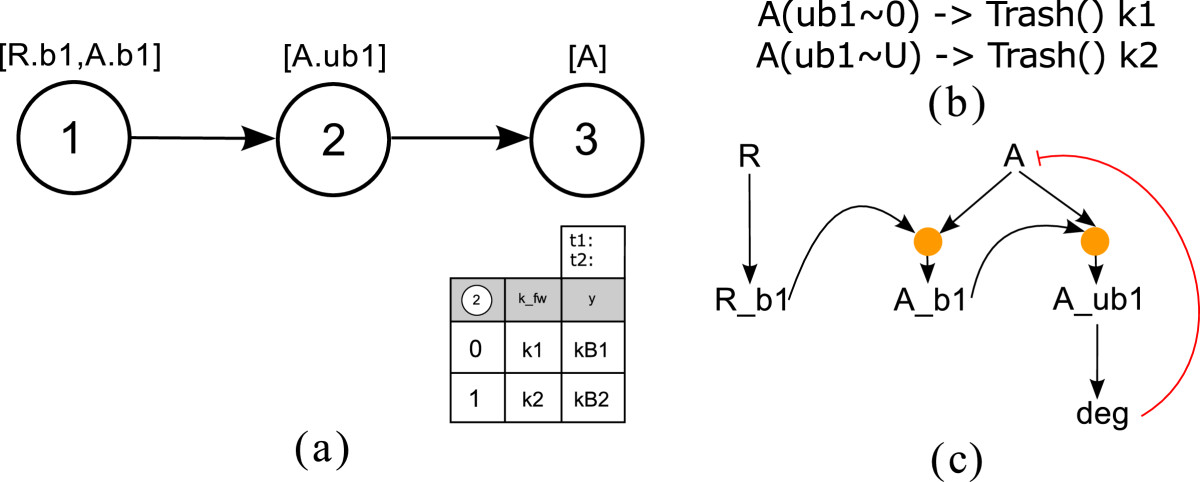 https://static-content.springer.com/image/art%3A10.1186%2F1471-2105-13-251/MediaObjects/12859_2012_Article_5709_Fig18_HTML.jpg