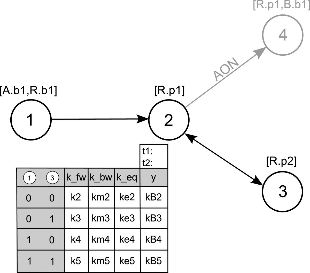 https://static-content.springer.com/image/art%3A10.1186%2F1471-2105-13-251/MediaObjects/12859_2012_Article_5709_Fig3_HTML.jpg