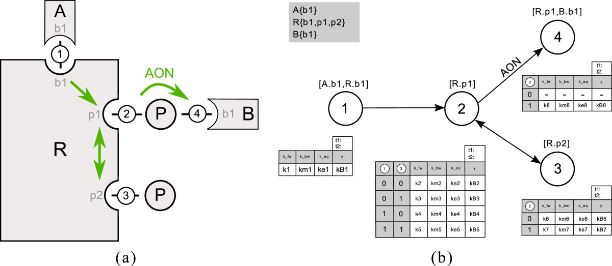 https://static-content.springer.com/image/art%3A10.1186%2F1471-2105-13-251/MediaObjects/12859_2012_Article_5709_Fig4_HTML.jpg