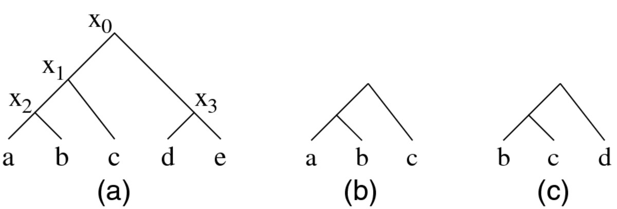 https://static-content.springer.com/image/art%3A10.1186%2F1471-2105-13-256/MediaObjects/12859_2012_Article_5566_Fig2_HTML.jpg