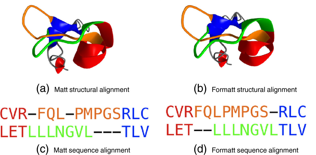 https://static-content.springer.com/image/art%3A10.1186%2F1471-2105-13-259/MediaObjects/12859_2012_Article_5705_Fig1_HTML.jpg