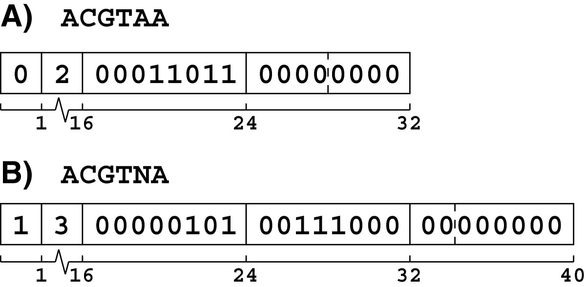 https://static-content.springer.com/image/art%3A10.1186%2F1471-2105-13-297/MediaObjects/12859_2012_Article_5548_Fig4_HTML.jpg