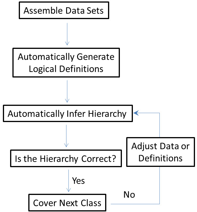 https://static-content.springer.com/image/art%3A10.1186%2F1471-2105-13-3/MediaObjects/12859_2011_Article_5010_Fig8_HTML.jpg