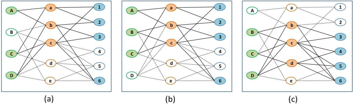 https://static-content.springer.com/image/art%3A10.1186%2F1471-2105-13-322/MediaObjects/12859_2012_Article_5710_Fig2_HTML.jpg