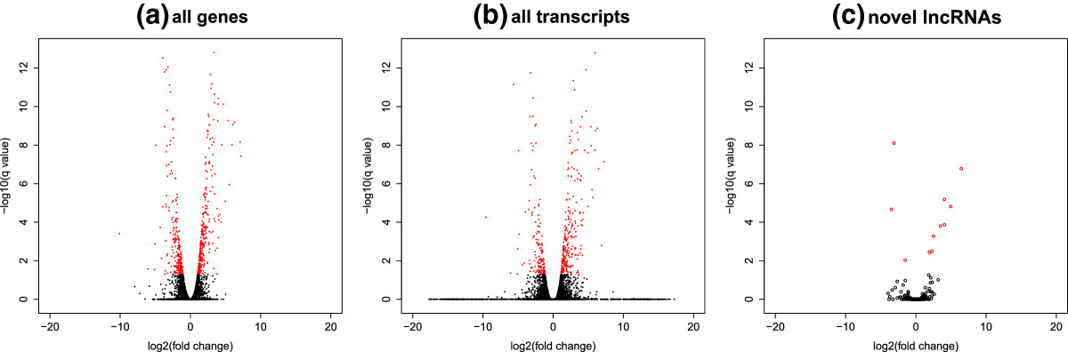 https://static-content.springer.com/image/art%3A10.1186%2F1471-2105-13-331/MediaObjects/12859_2012_Article_5681_Fig9_HTML.jpg