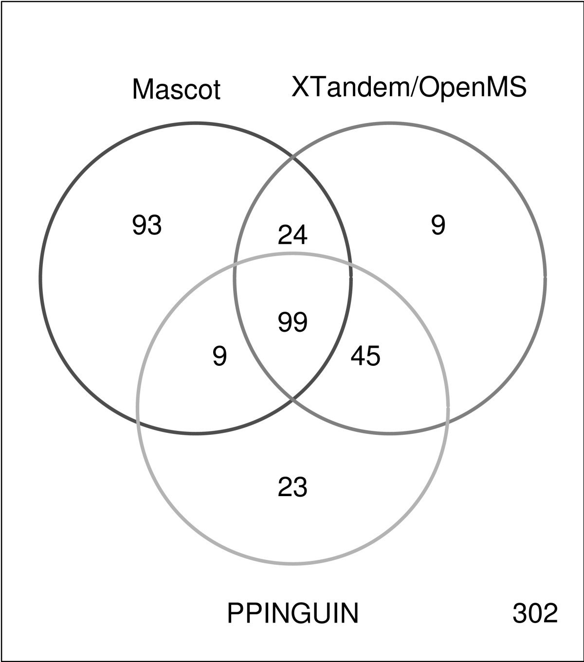 https://static-content.springer.com/image/art%3A10.1186%2F1471-2105-13-34/MediaObjects/12859_2011_Article_5188_Fig3_HTML.jpg
