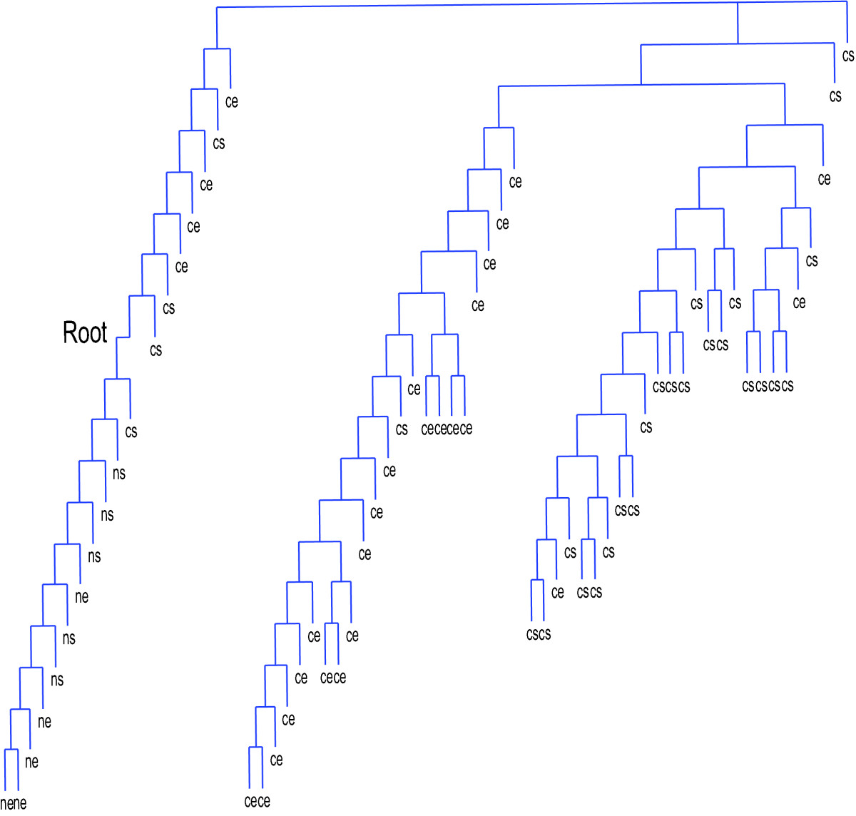 https://static-content.springer.com/image/art%3A10.1186%2F1471-2105-13-70/MediaObjects/12859_2011_Article_5304_Fig6_HTML.jpg